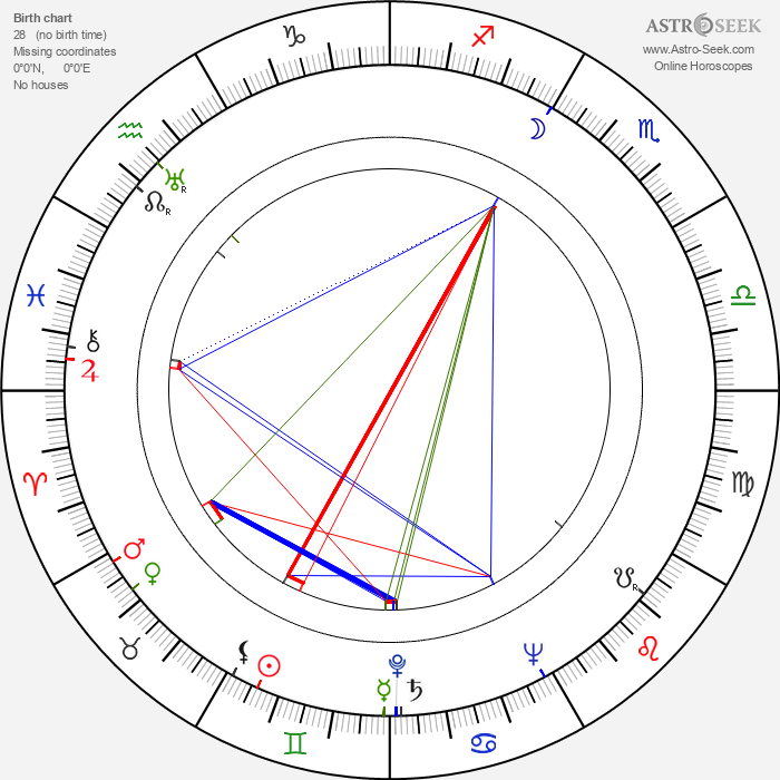 Orvokki Siponen - Astrology Natal Birth Chart
