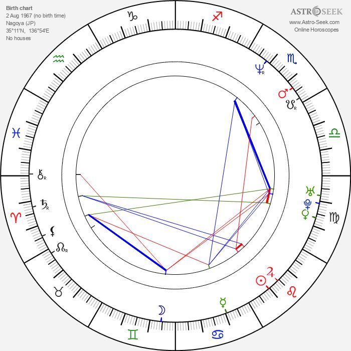 Osamu Fukutani - Astrology Natal Birth Chart