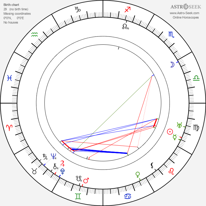 Oscar Sabo - Astrology Natal Birth Chart