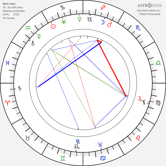 Oskar Davico - Astrology Natal Birth Chart