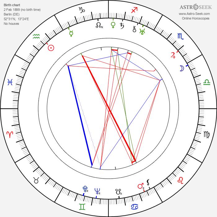 Ossi Oswalda - Astrology Natal Birth Chart