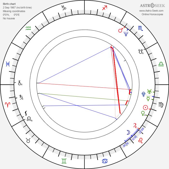 Ostap Stupka - Astrology Natal Birth Chart