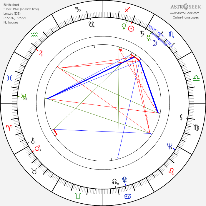 Ostara Körner - Astrology Natal Birth Chart
