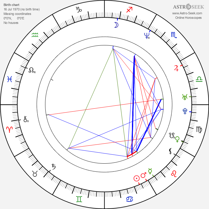Østen Bergøy - Astrology Natal Birth Chart