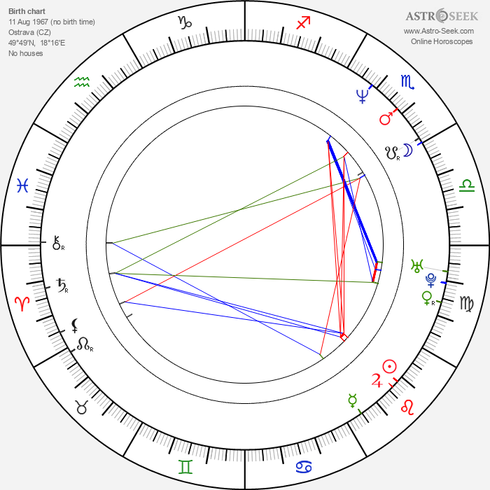 Ostravak Ostravski - Astrology Natal Birth Chart