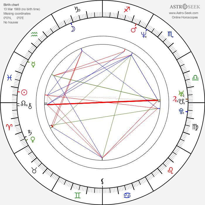 Osunlade - Astrology Natal Birth Chart