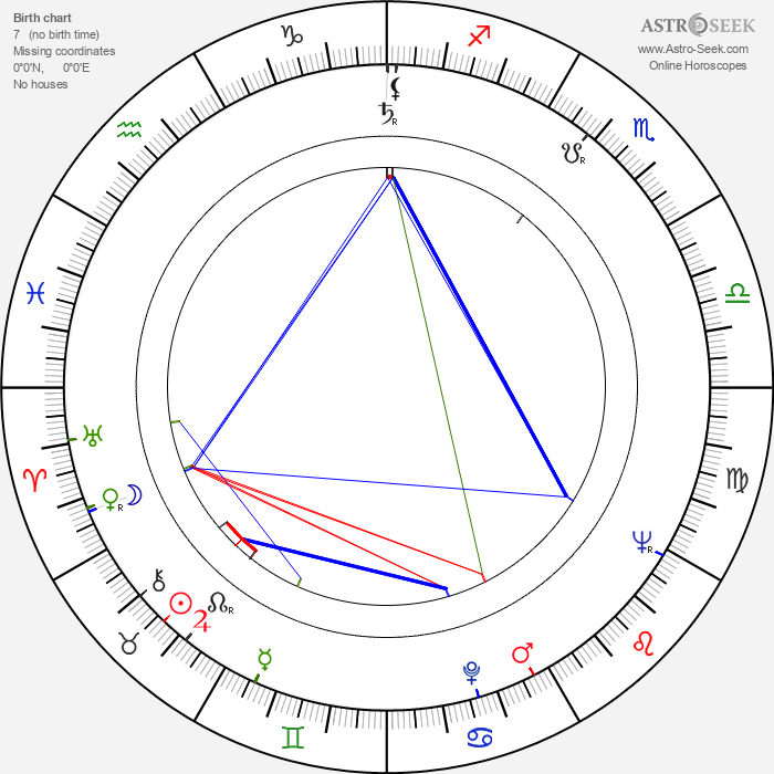 Osvaldo Dragún - Astrology Natal Birth Chart