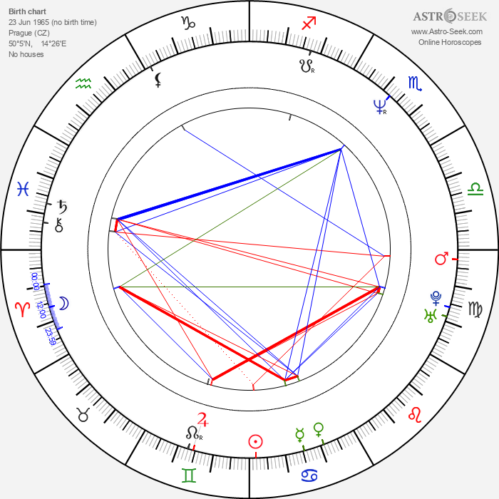 Ota Hereš - Astrology Natal Birth Chart