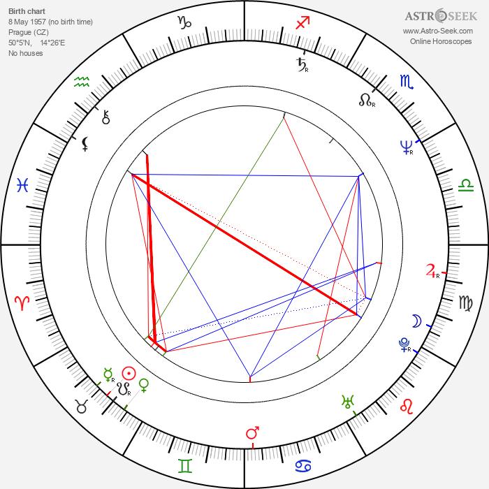 Otakar Brousek Jr. - Astrology Natal Birth Chart