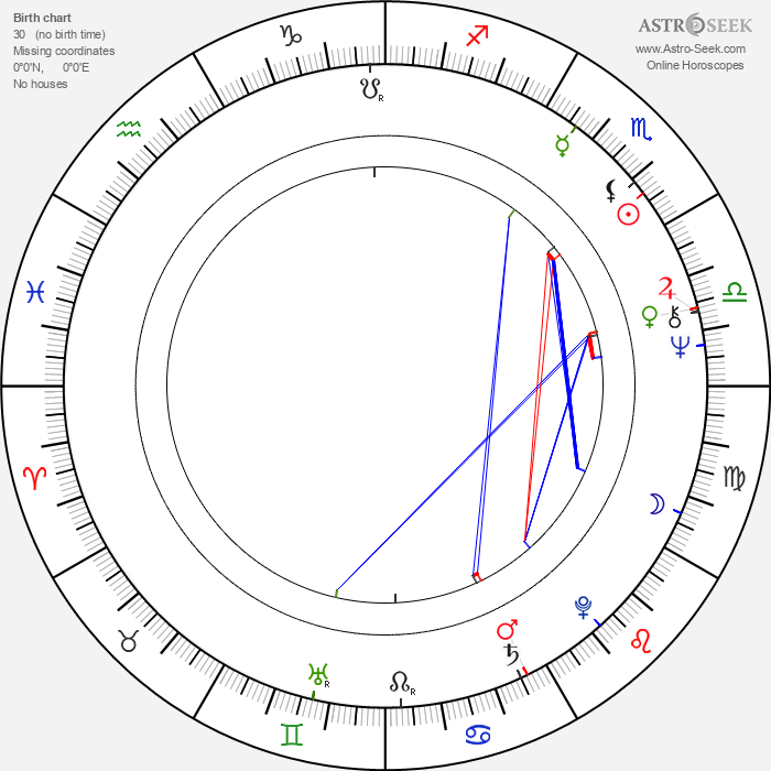 Otakar Prajzner - Astrology Natal Birth Chart