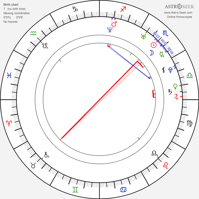 Otep Shamaya - Astrology Natal Birth Chart