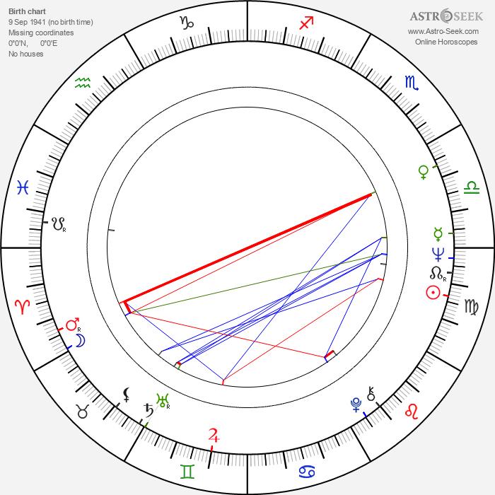 Otis Redding - Astrology Natal Birth Chart