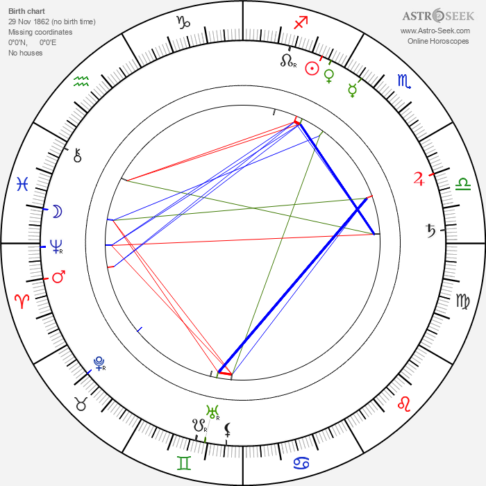 Otis Turner - Astrology Natal Birth Chart