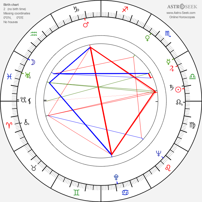 Otmar Mácha - Astrology Natal Birth Chart