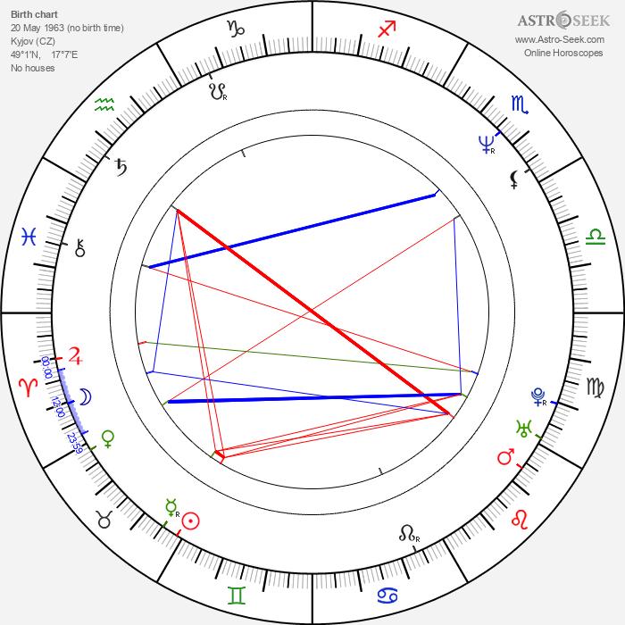 Oto Klempíř - Astrology Natal Birth Chart