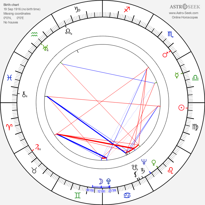 Otso Pietinen - Astrology Natal Birth Chart