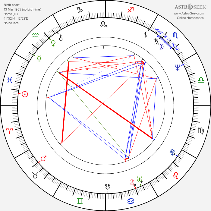 Ottaviano Dell'Acqua - Astrology Natal Birth Chart