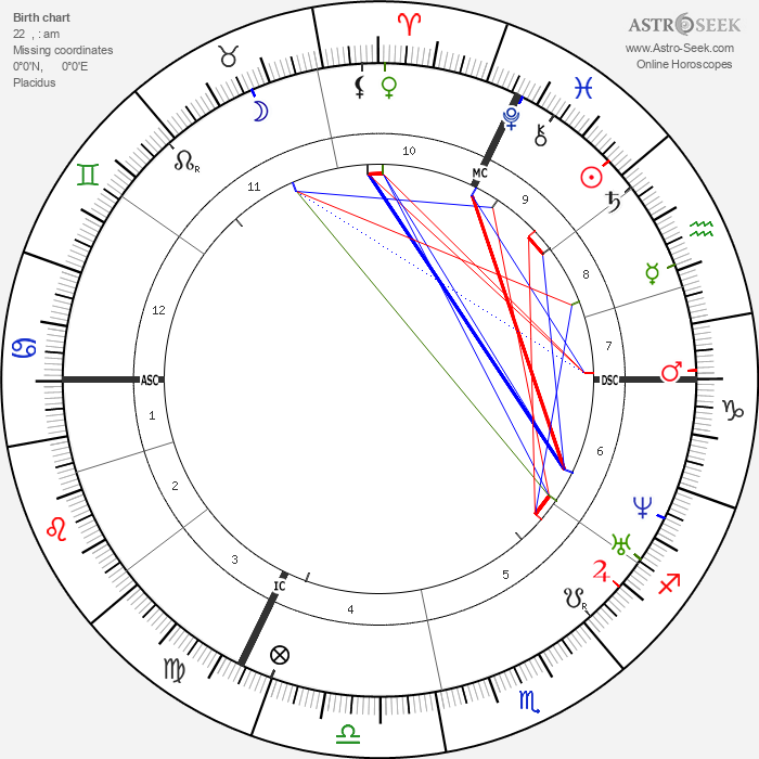Ottilie Wildermuth - Astrology Natal Birth Chart