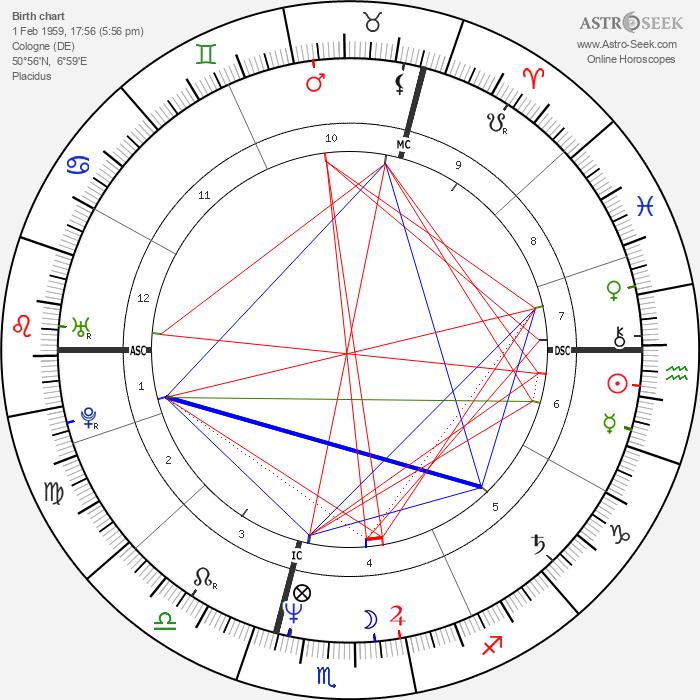 Ottmar Liebert - Astrology Natal Birth Chart