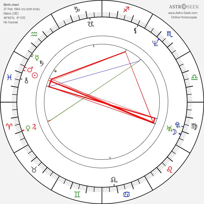 Otto Alexander Jahrreiss - Astrology Natal Birth Chart