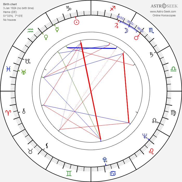 Otto Beisheim - Astrology Natal Birth Chart