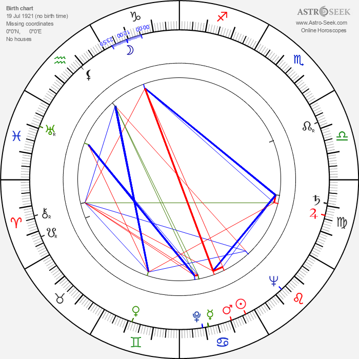 Otto Haas - Astrology Natal Birth Chart
