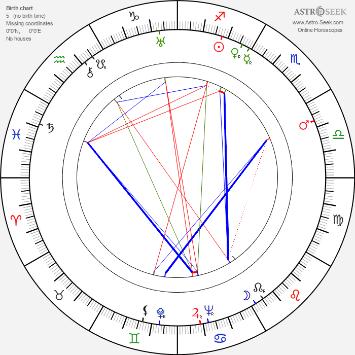 Otto Preminger - Astrology Natal Birth Chart