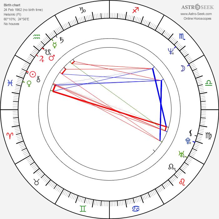 Outi Mäenpää - Astrology Natal Birth Chart