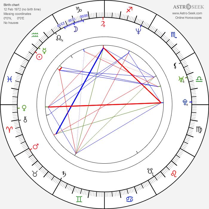 Owen Nolan - Astrology Natal Birth Chart