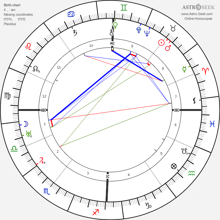 Owen O'Malley - Astrology Natal Birth Chart