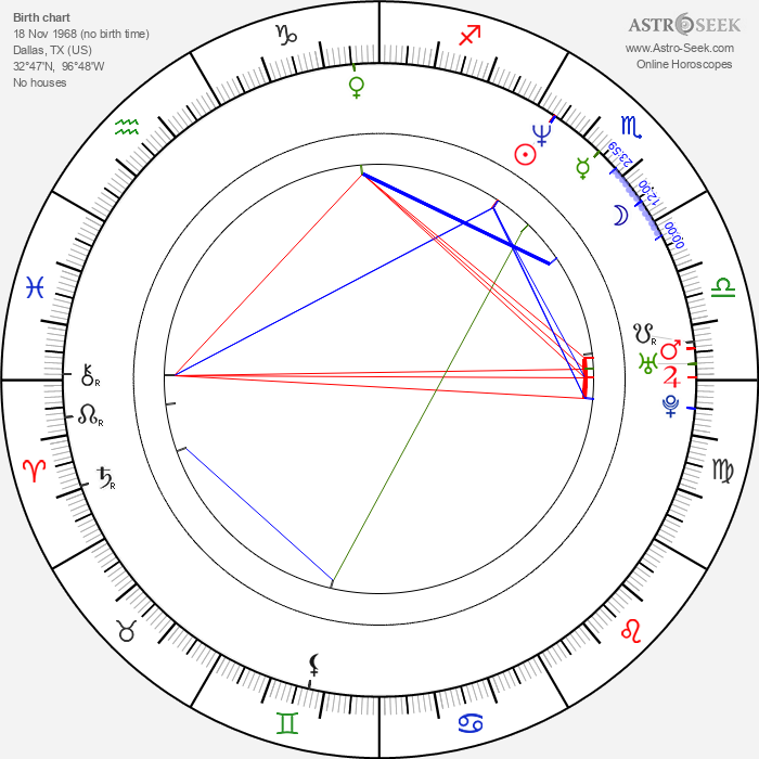 Owen Wilson - Astrology Natal Birth Chart