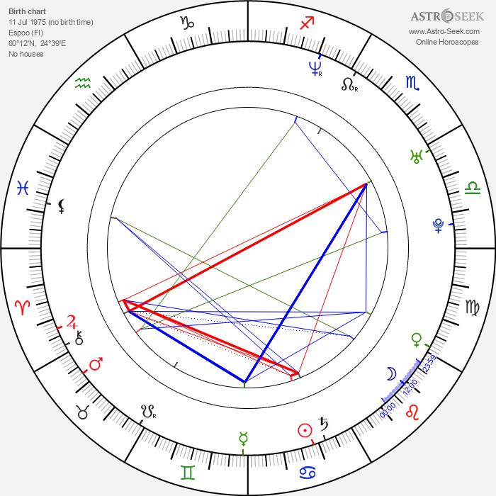 Ox - Astrology Natal Birth Chart