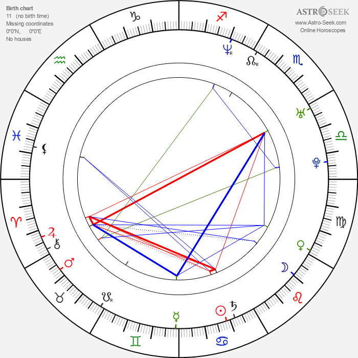 Ox - Astrology Natal Birth Chart
