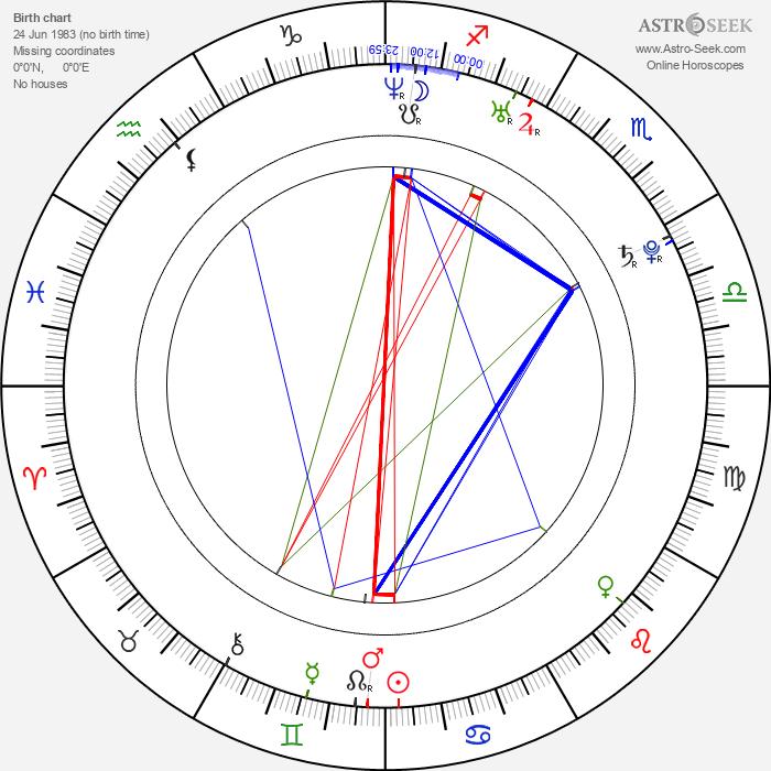Oz Zehavi - Astrology Natal Birth Chart