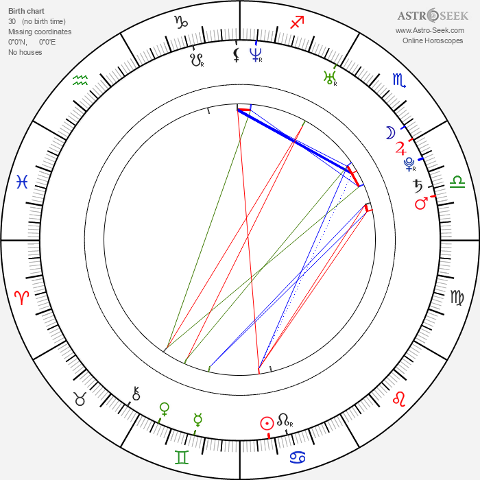 Ozan Akbaba - Astrology Natal Birth Chart