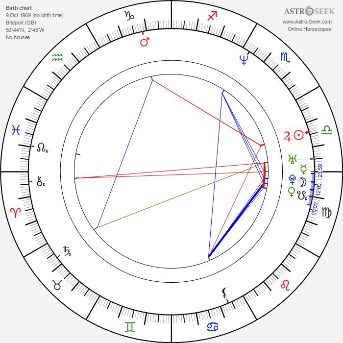 P. J. Harvey - Astrology Natal Birth Chart