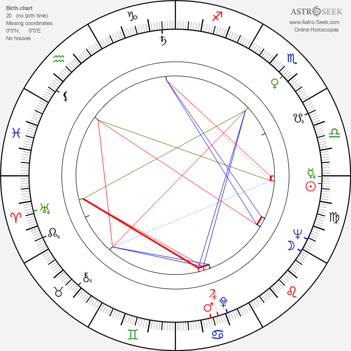 Paavo Rintala - Astrology Natal Birth Chart