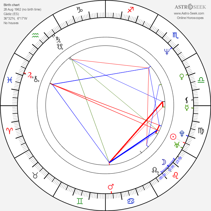 Pablo Carbonell - Astrology Natal Birth Chart