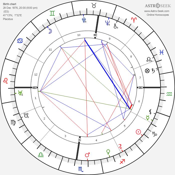 Pablo Casals - Astrology Natal Birth Chart