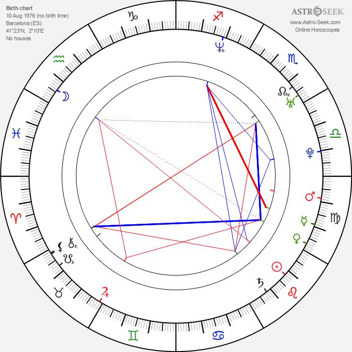 Pablo Derqui - Astrology Natal Birth Chart