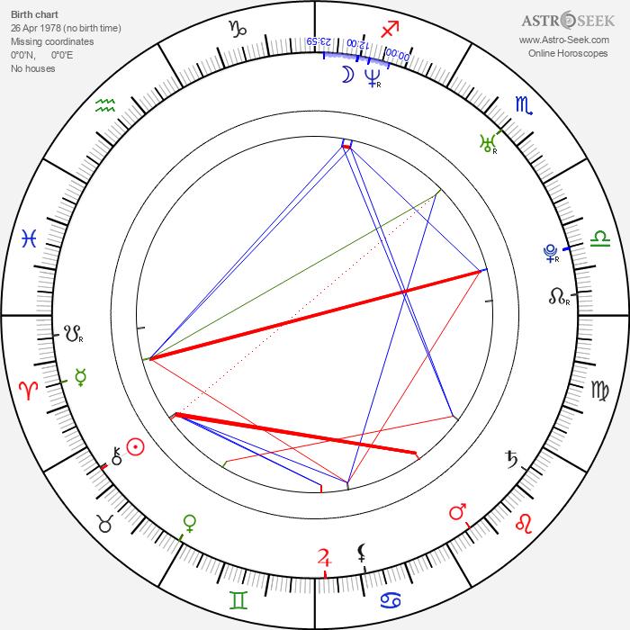 Pablo Schreiber - Astrology Natal Birth Chart