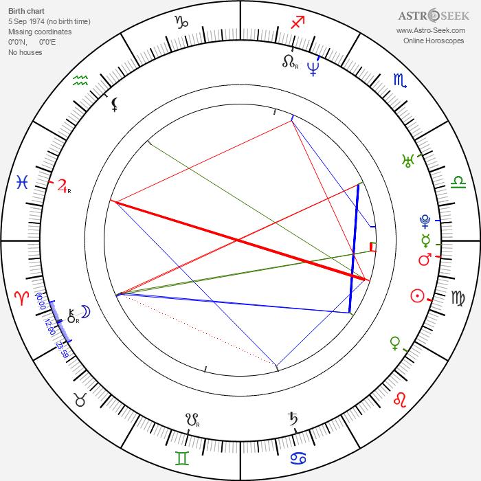 Paddy Considine - Astrology Natal Birth Chart