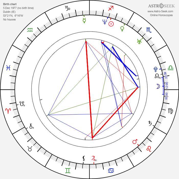 Paddy Kelly - Astrology Natal Birth Chart