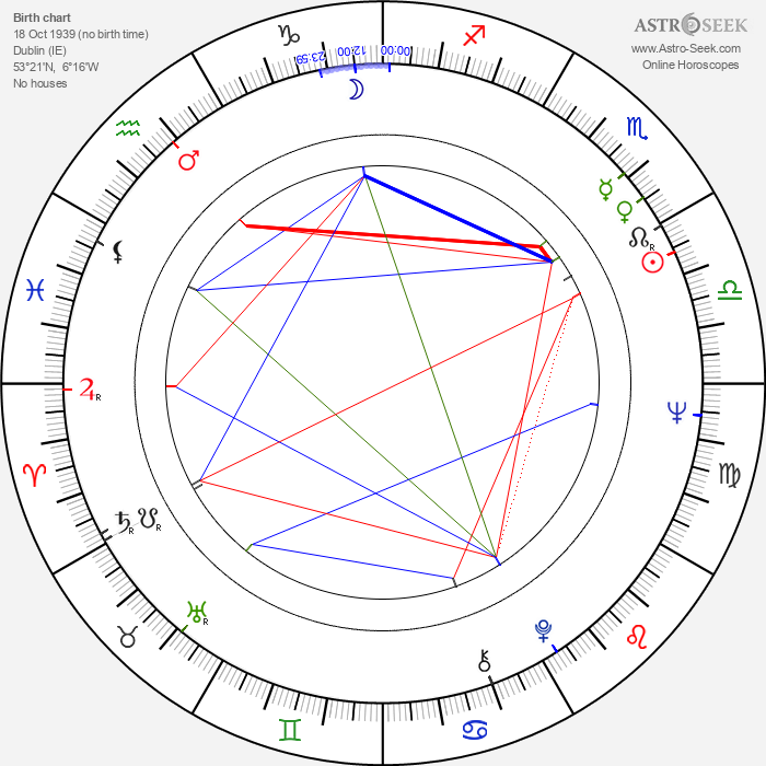 Paddy Reilly - Astrology Natal Birth Chart