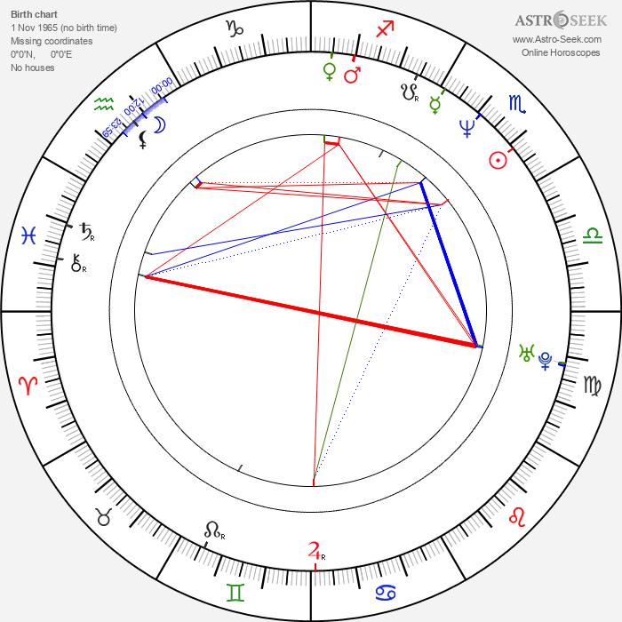 Padmini Kolhapure - Astrology Natal Birth Chart