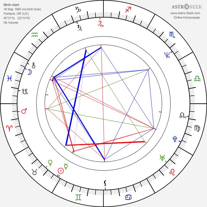 Page Hamilton - Astrology Natal Birth Chart