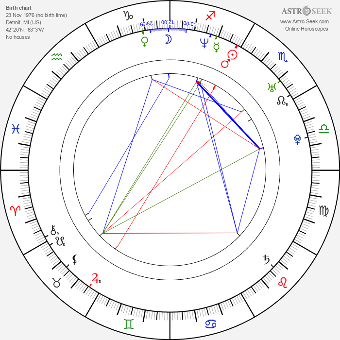 Page Kennedy - Astrology Natal Birth Chart