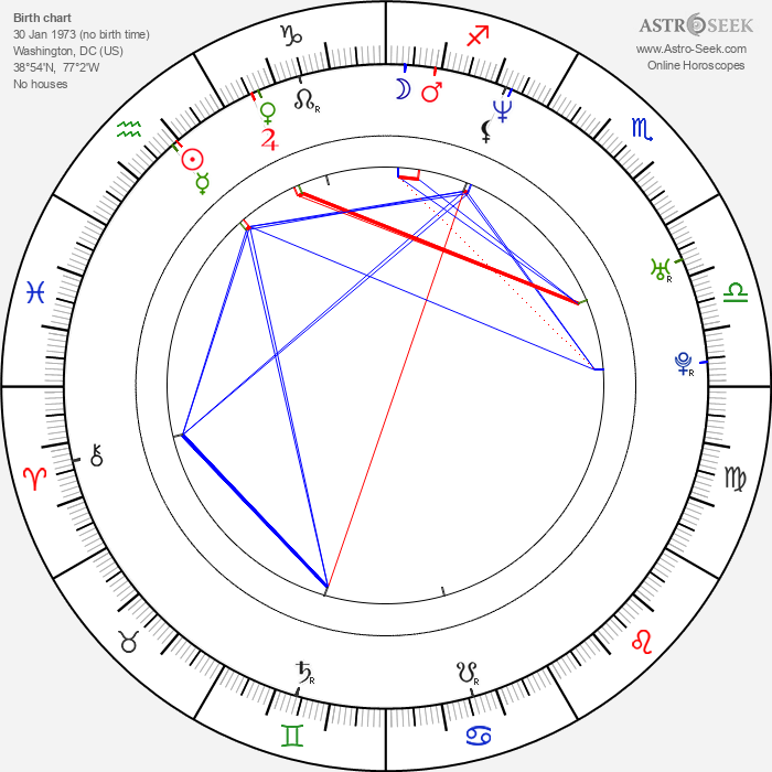 Paige Moss - Astrology Natal Birth Chart