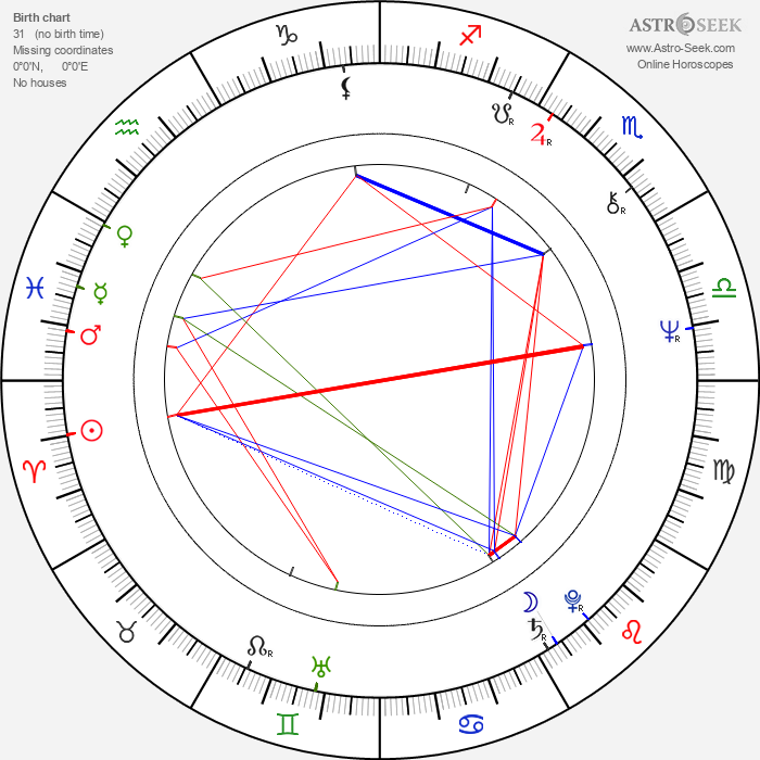 Päivi Istala - Astrology Natal Birth Chart