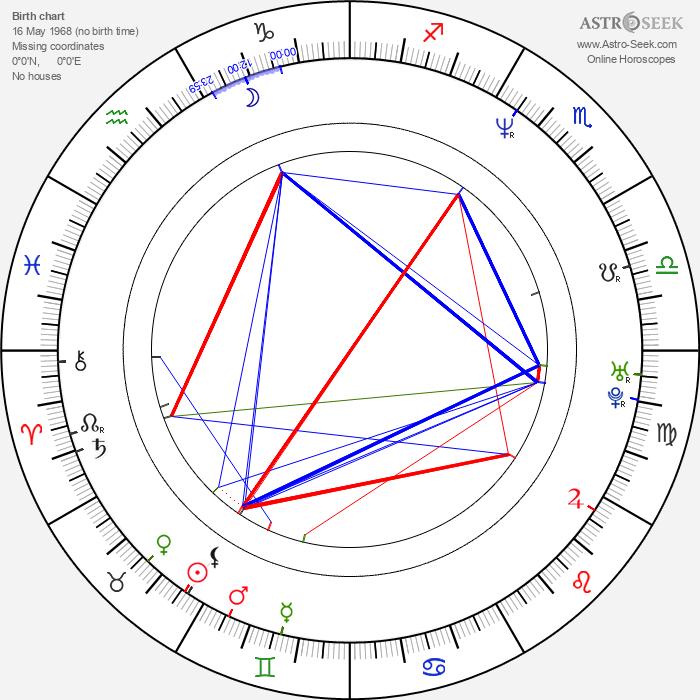 Pálína Jónsdóttir - Astrology Natal Birth Chart